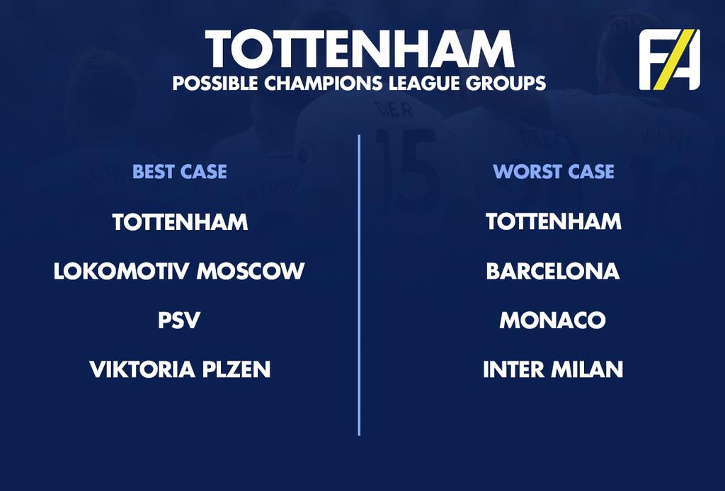 Tottenham CL