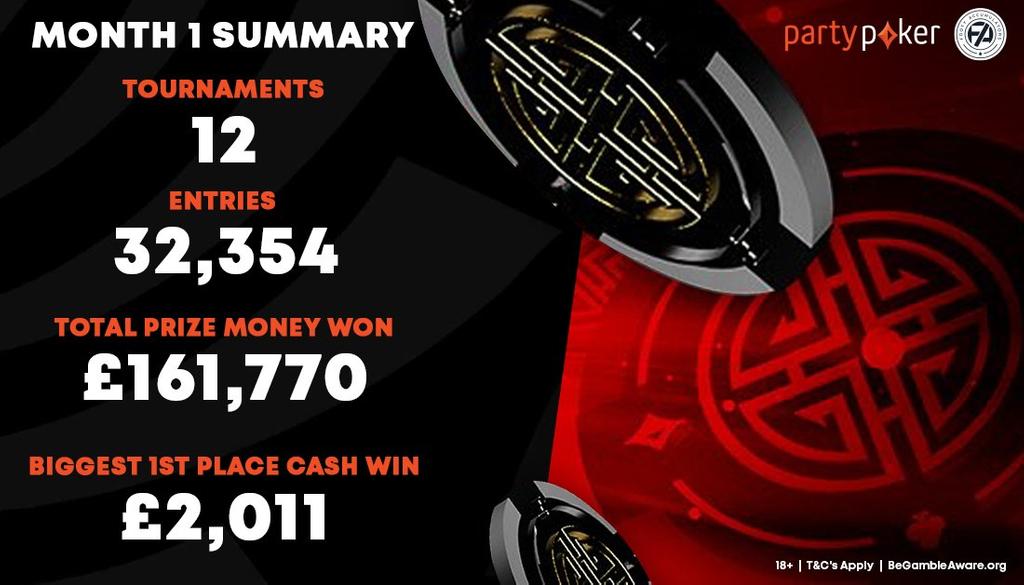 poker month 1 summary