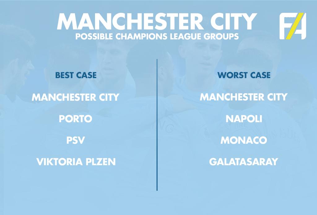 Man City CL