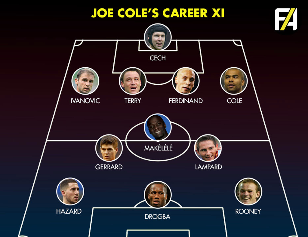 Joe Cole Career XI