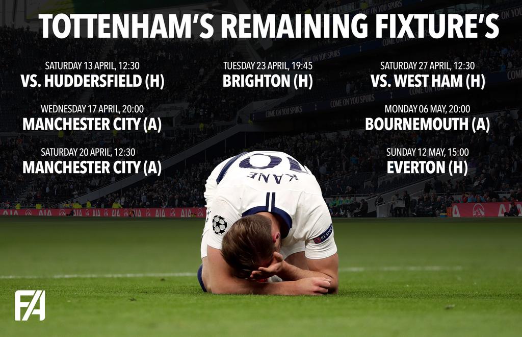 Spurs fixtures