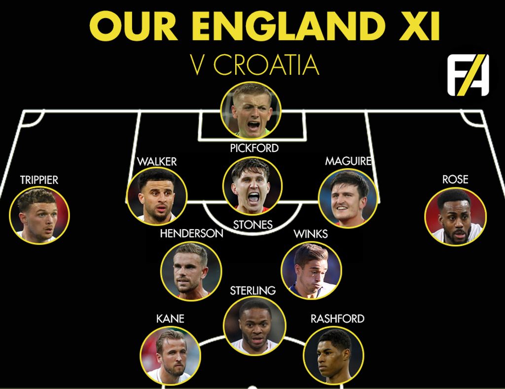 England Starting XI
