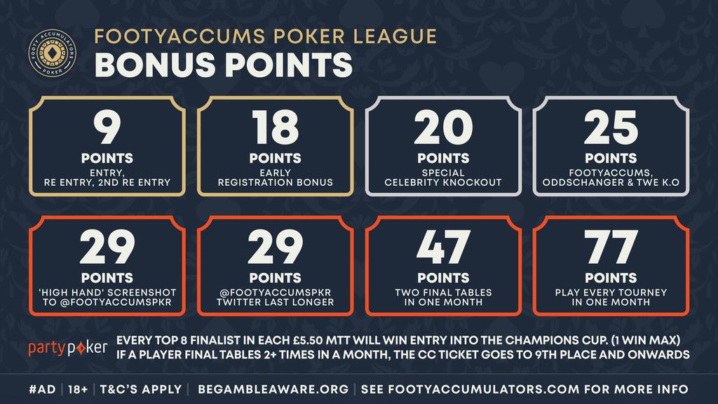 bonus points april poker