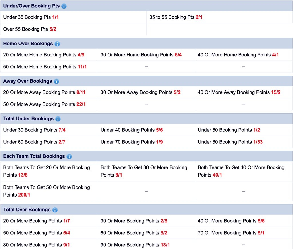 sky bet booking points markets