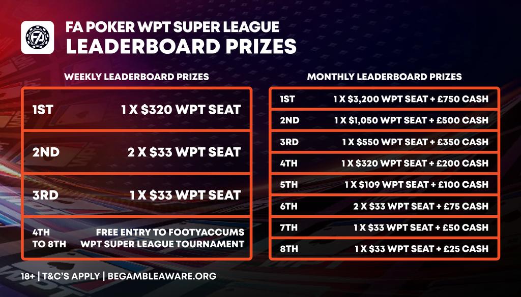 poker league prizes