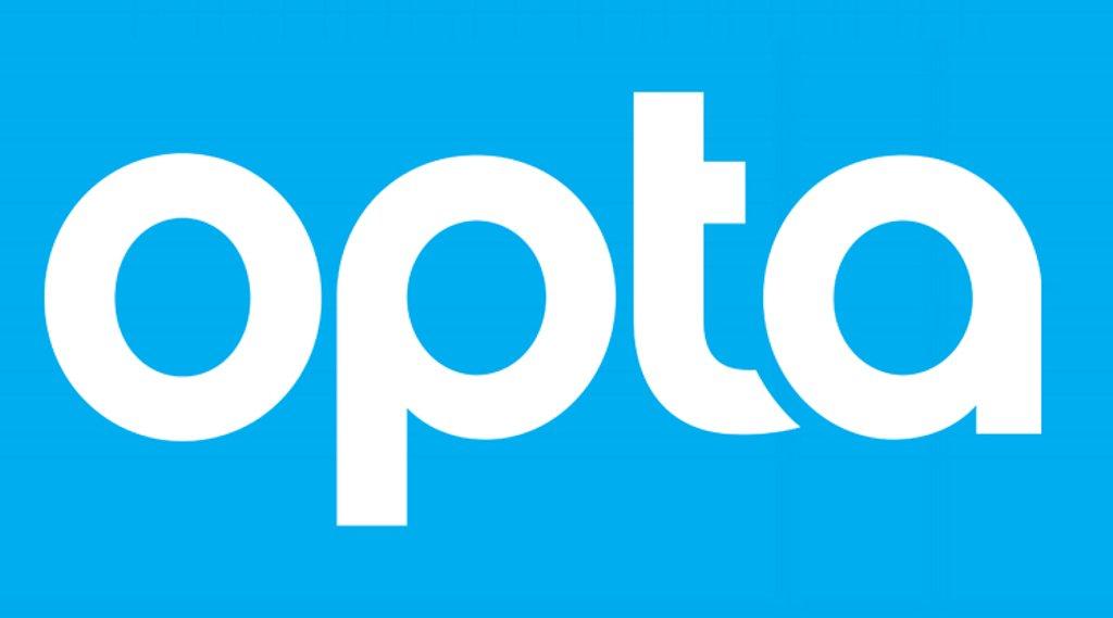 OPTA - Checkd Media Partner
