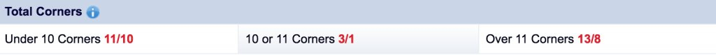 sky bet under over corners markets