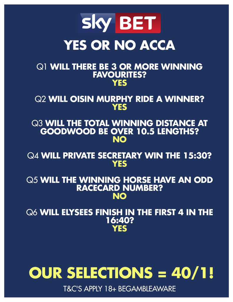 📉 40/1 YES OR NO BOOST 📉
