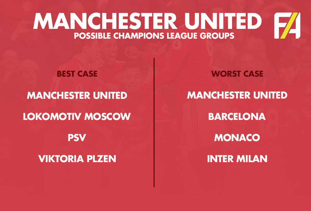 Man United CL