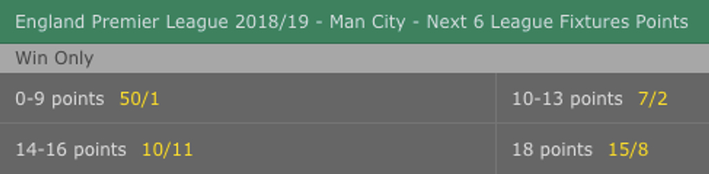 Bet365 Man City