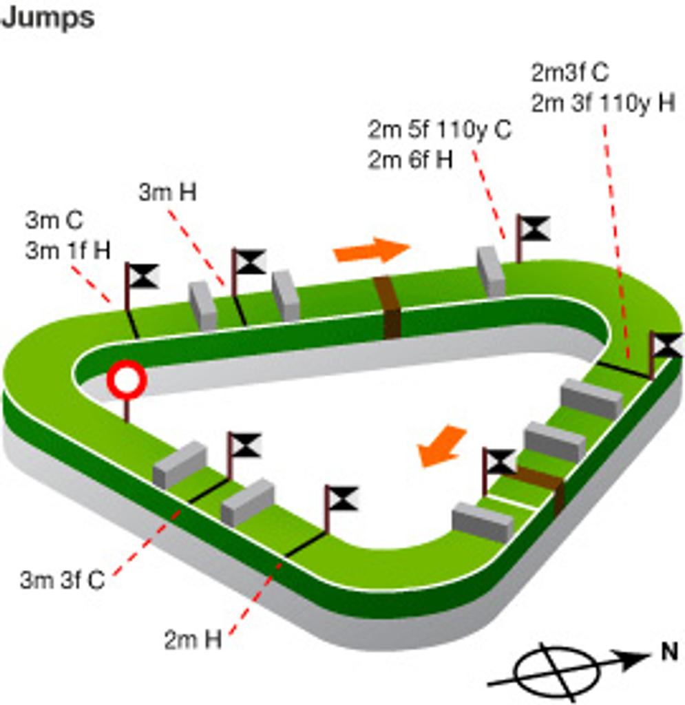 Ascot Race Course