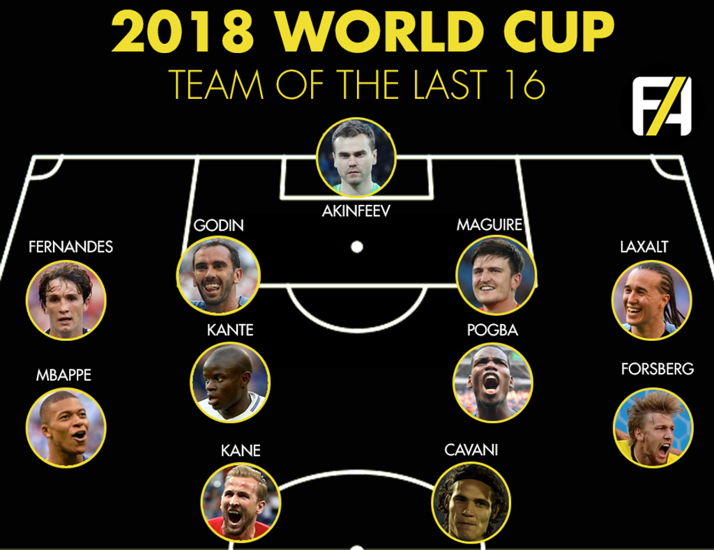 World Cup Last 16