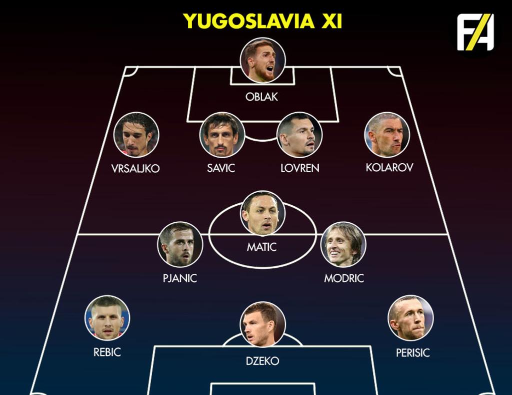 Yugoslavia XI