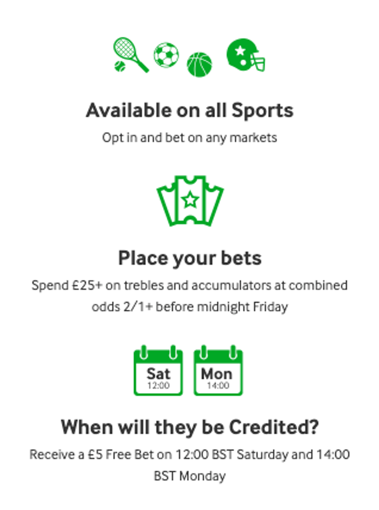 betway free bet club benefits