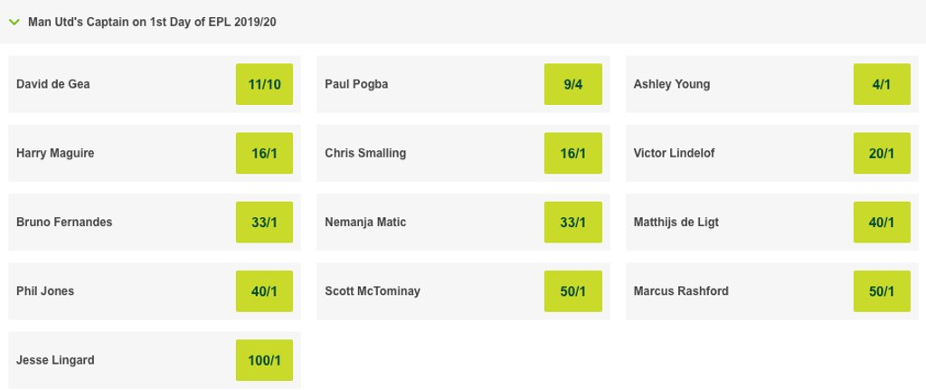 odds for captain